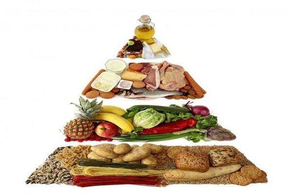 کاملترین جدول کالری انواع غذا